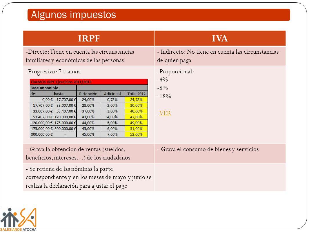 Algunos impuestos IRPF IVA
