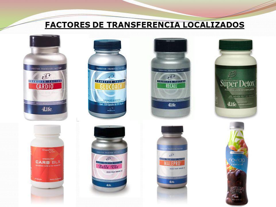 FACTORES DE TRANSFERENCIA LOCALIZADOS