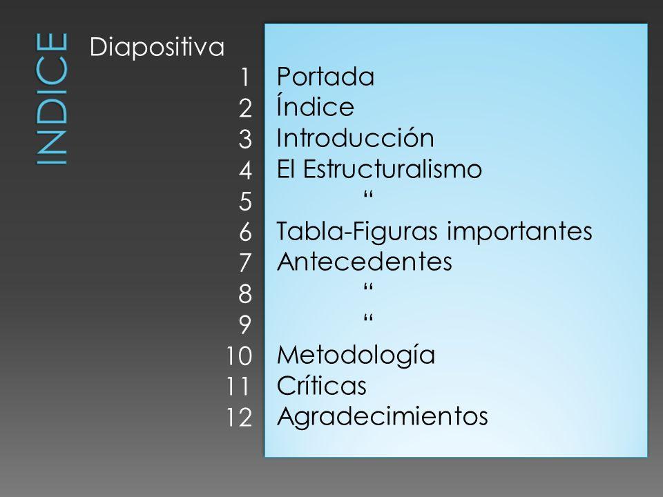 INDICE Diapositiva. 1. 2. 3. 4. 5. 6. 7. 8. 9. 10. 11. 12.