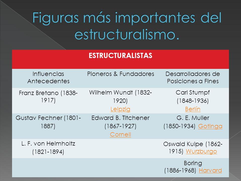 Figuras más importantes del estructuralismo.