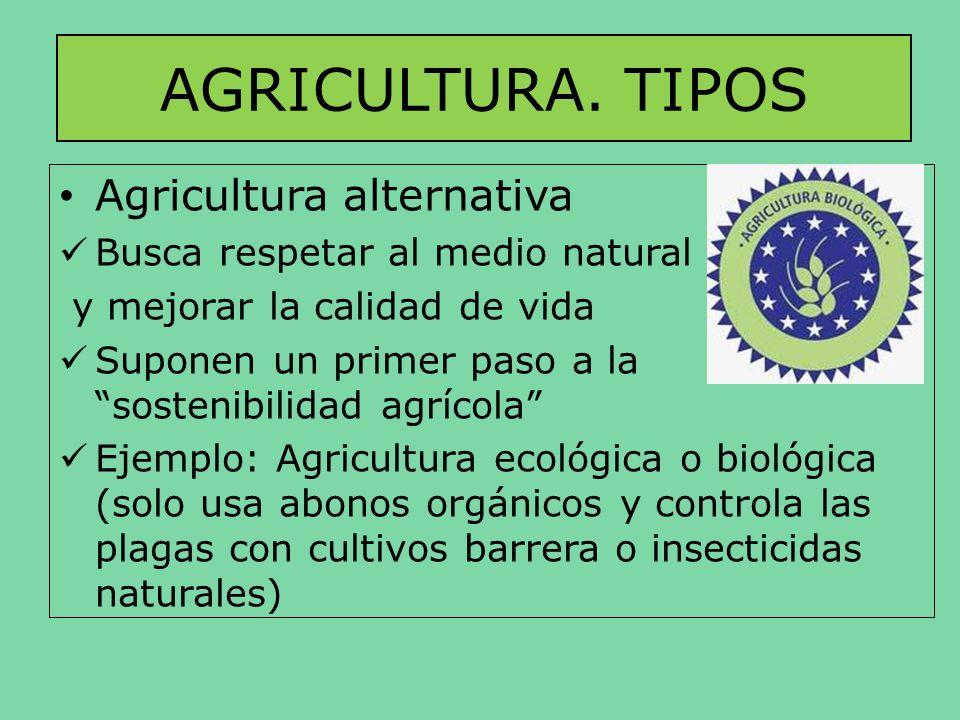 AGRICULTURA. TIPOS Agricultura alternativa