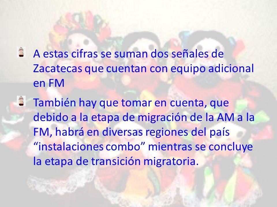 A estas cifras se suman dos señales de Zacatecas que cuentan con equipo adicional en FM