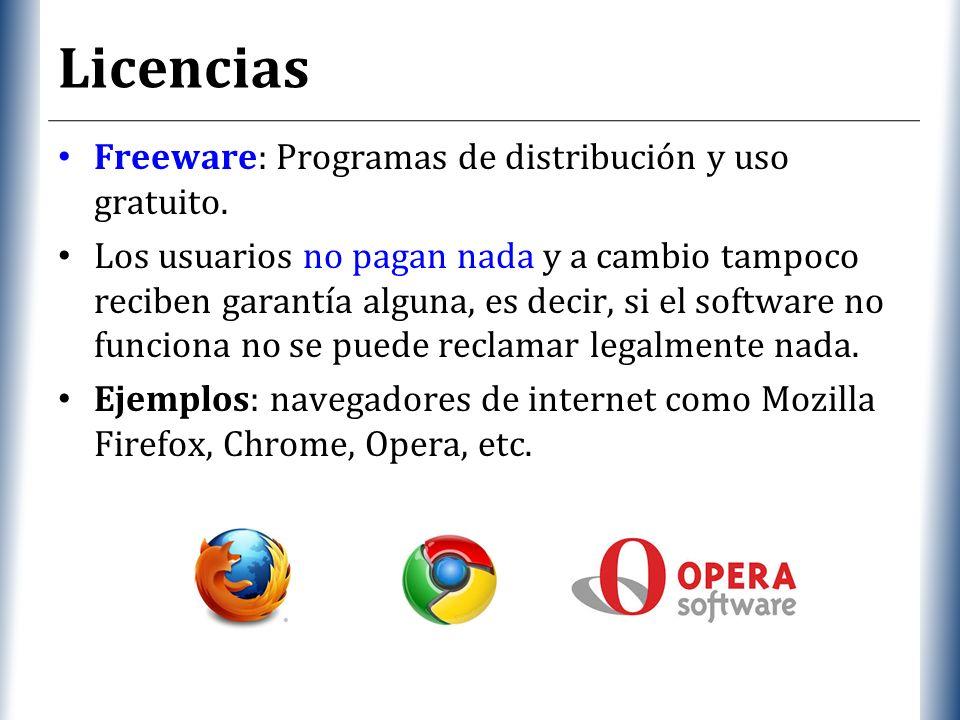 Licencias Freeware: Programas de distribución y uso gratuito.