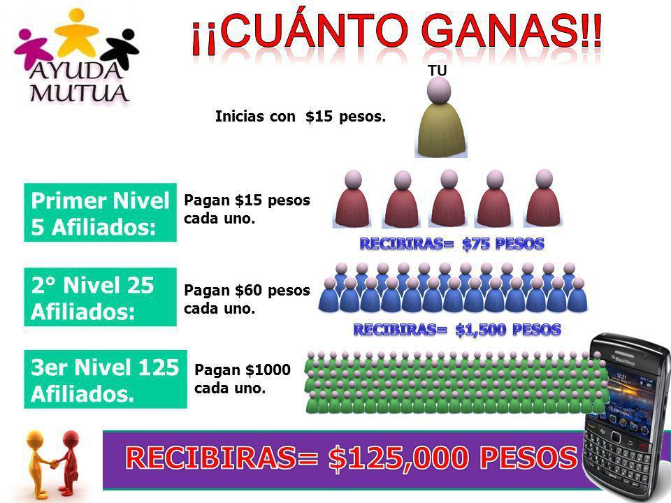 ¡¡Cuánto GANAS!! RECIBIRAS= $125,000 PESOS Primer Nivel 5 Afiliados: