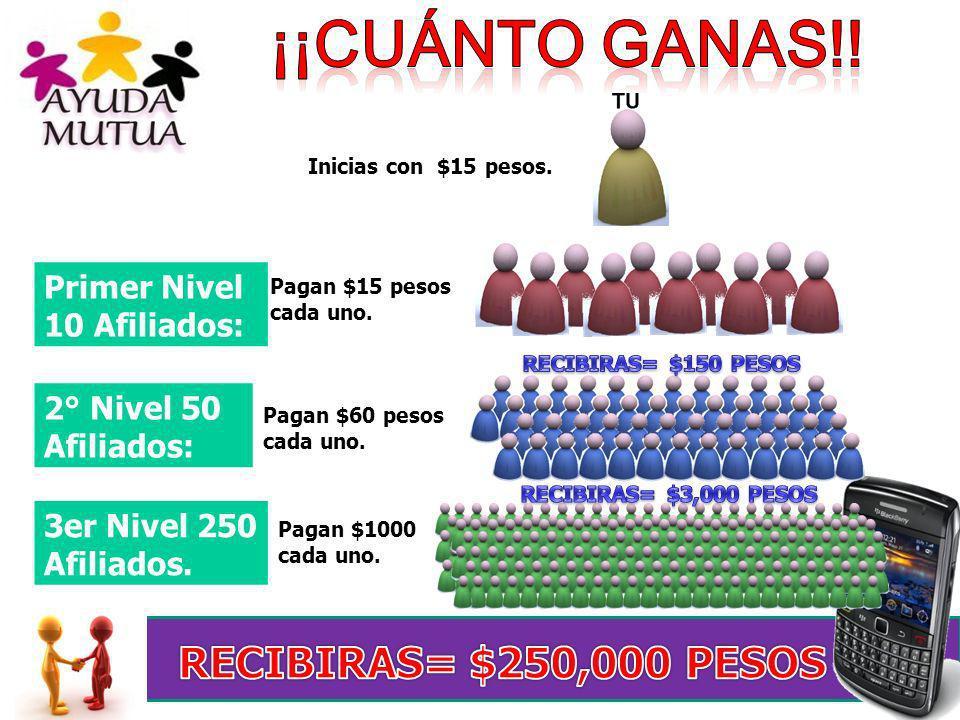 ¡¡Cuánto GANAS!! RECIBIRAS= $250,000 PESOS Primer Nivel 10 Afiliados: