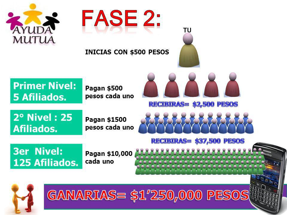 FASE 2: GANARIAS= $1'250,000 PESOS Primer Nivel: 5 Afiliados.