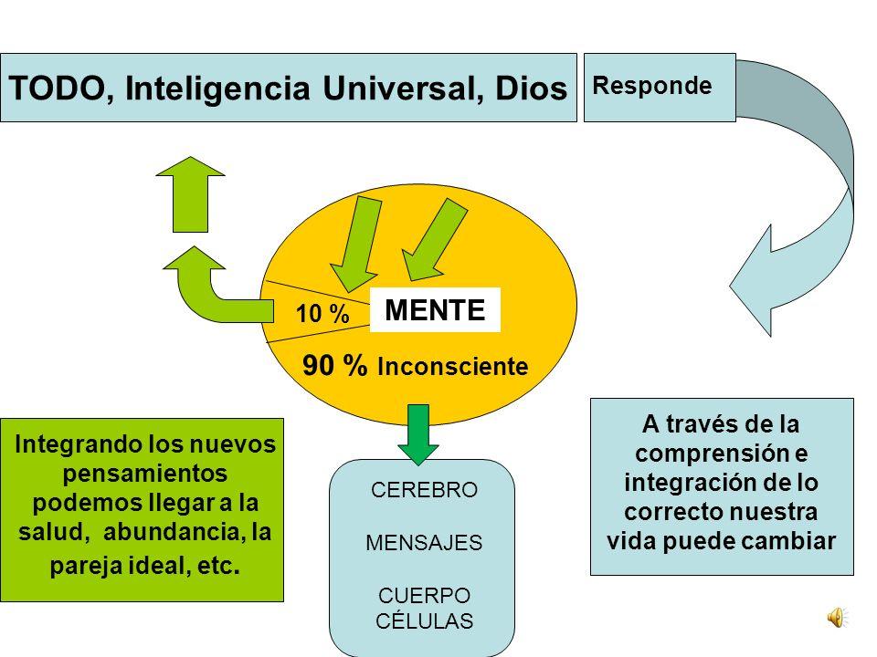 TODO, Inteligencia Universal, Dios