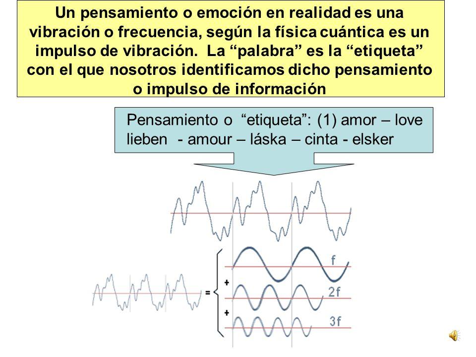 Un pensamiento o emoción en realidad es una vibración o frecuencia, según la física cuántica es un impulso de vibración. La palabra es la etiqueta con el que nosotros identificamos dicho pensamiento o impulso de información