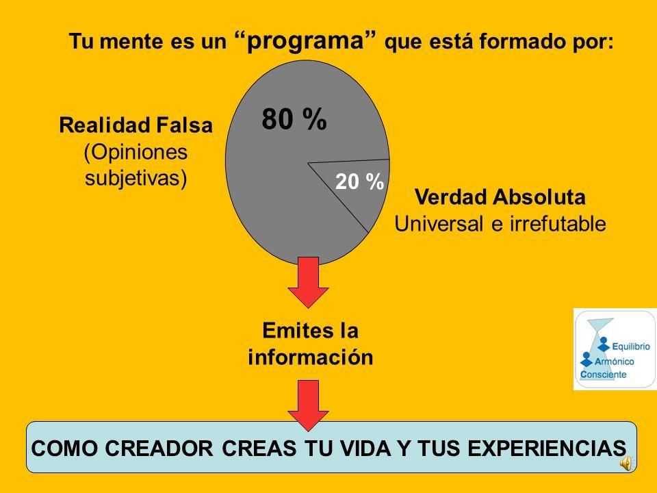 80 % Tu mente es un programa que está formado por: Realidad Falsa