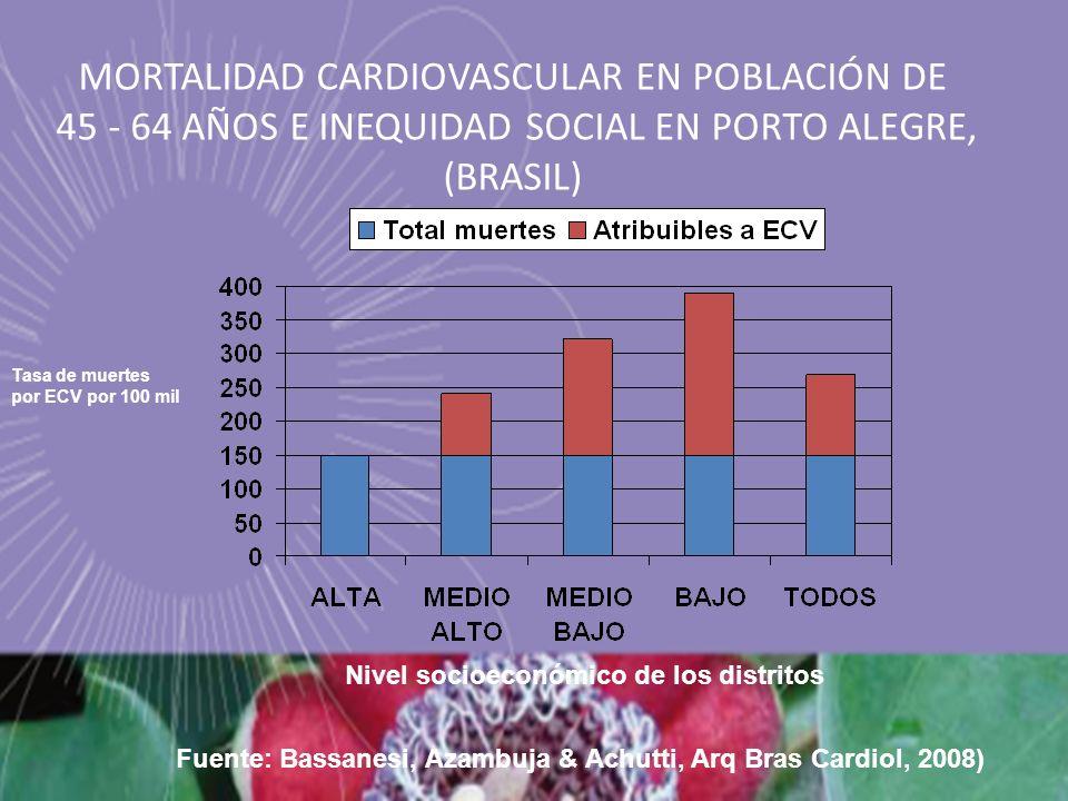 MORTALIDAD CARDIOVASCULAR EN POBLACIÓN DE 45 - 64 AÑOS E INEQUIDAD SOCIAL EN PORTO ALEGRE, (BRASIL)