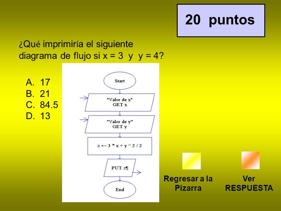 20 puntos ¿Qué imprimiría el siguiente diagrama de flujo si x = 3 y y = 4 17. 21. 84.5. 13.