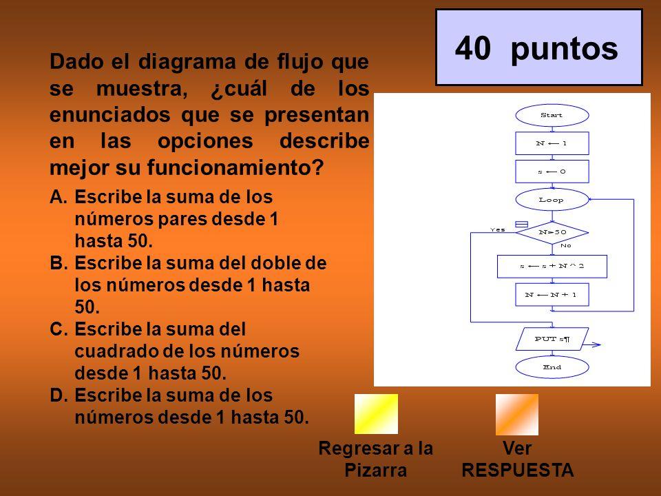 40 puntos Dado el diagrama de flujo que se muestra, ¿cuál de los enunciados que se presentan en las opciones describe mejor su funcionamiento
