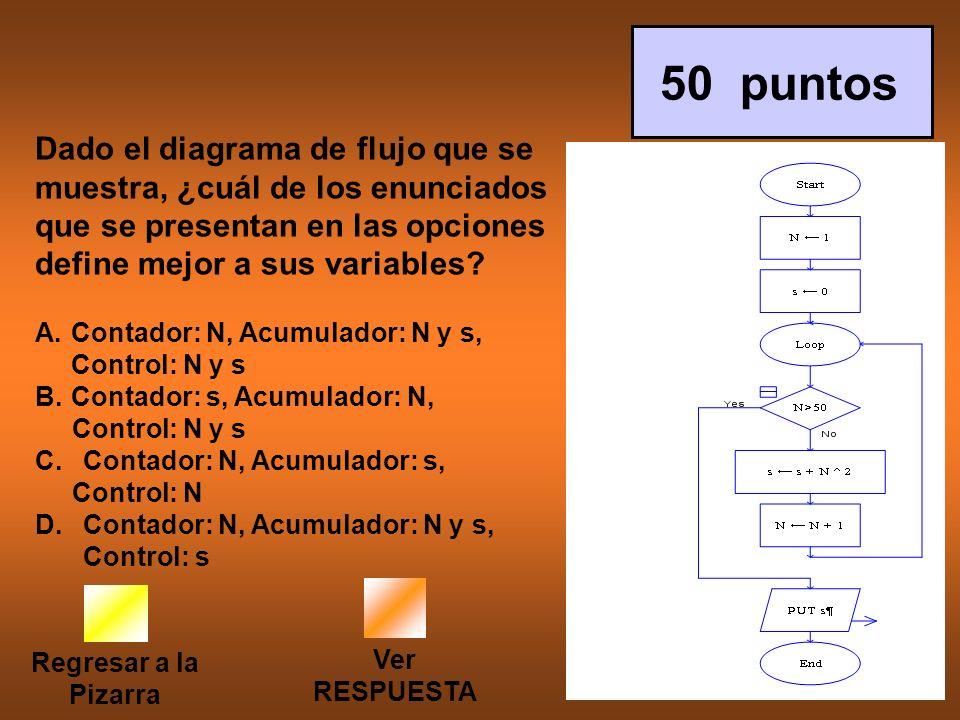50 puntos Dado el diagrama de flujo que se muestra, ¿cuál de los enunciados que se presentan en las opciones define mejor a sus variables