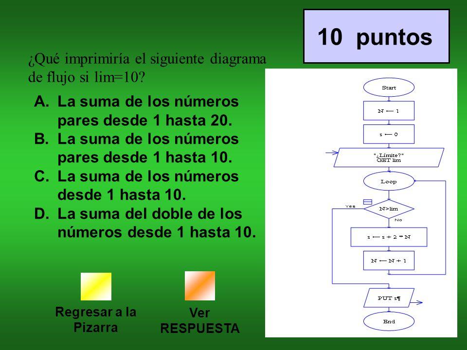 ¿Qué imprimiría el siguiente diagrama de flujo si lim=10