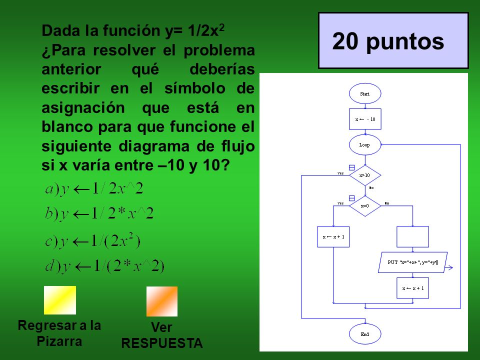 20 puntos Dada la función y= 1/2x2