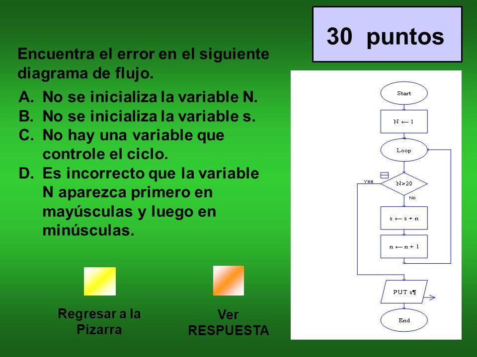 30 puntos Encuentra el error en el siguiente diagrama de flujo.