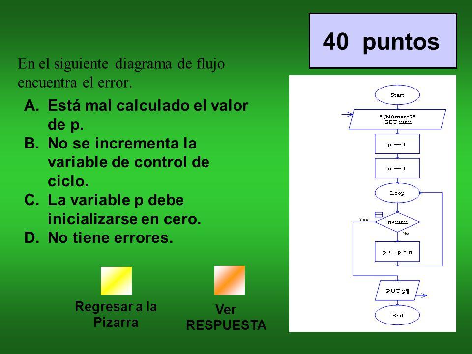 En el siguiente diagrama de flujo encuentra el error.