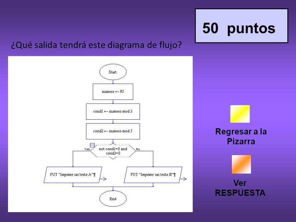 50 puntos ¿Qué salida tendrá este diagrama de flujo