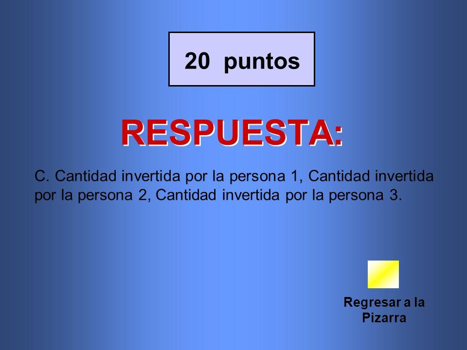 20 puntos RESPUESTA: C. Cantidad invertida por la persona 1, Cantidad invertida por la persona 2, Cantidad invertida por la persona 3.