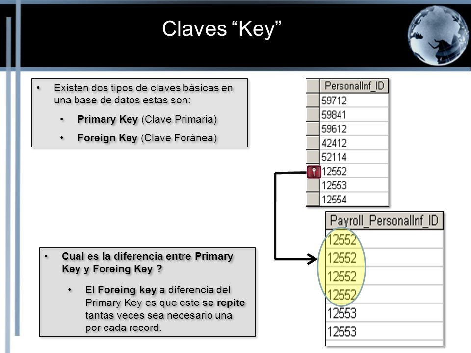 Claves Key Existen dos tipos de claves básicas en una base de datos estas son: Primary Key (Clave Primaria)