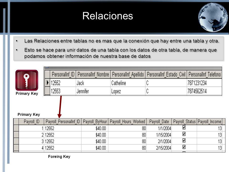 Relaciones Las Relaciones entre tablas no es mas que la conexión que hay entre una tabla y otra.