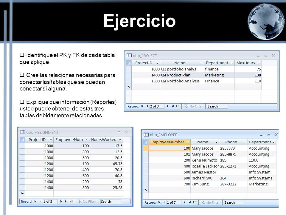 Ejercicio Identifique el PK y FK de cada tabla que aplique.