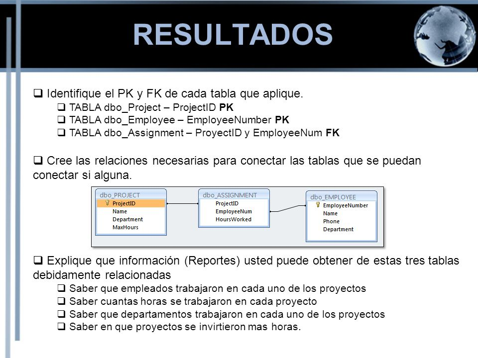 RESULTADOS Identifique el PK y FK de cada tabla que aplique.