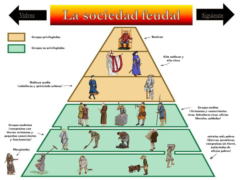 La sociedad feudal Volver Siguiente