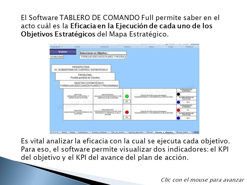 El Software TABLERO DE COMANDO Full permite saber en el acto cuál es la Eficacia en la Ejecución de cada uno de los Objetivos Estratégicos del Mapa Estratégico.