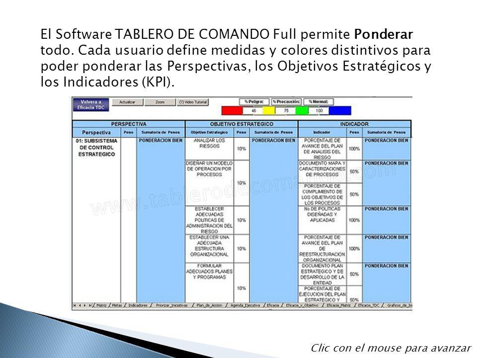 El Software TABLERO DE COMANDO Full permite Ponderar todo