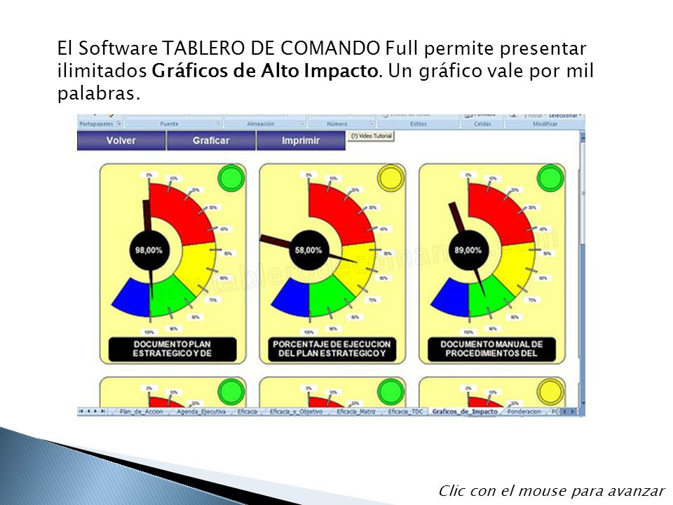 El Software TABLERO DE COMANDO Full permite presentar ilimitados Gráficos de Alto Impacto. Un gráfico vale por mil palabras.