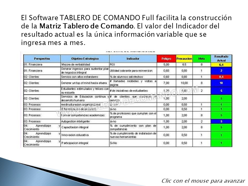 El Software TABLERO DE COMANDO Full facilita la construcción de la Matriz Tablero de Comando. El valor del Indicador del resultado actual es la única información variable que se ingresa mes a mes.