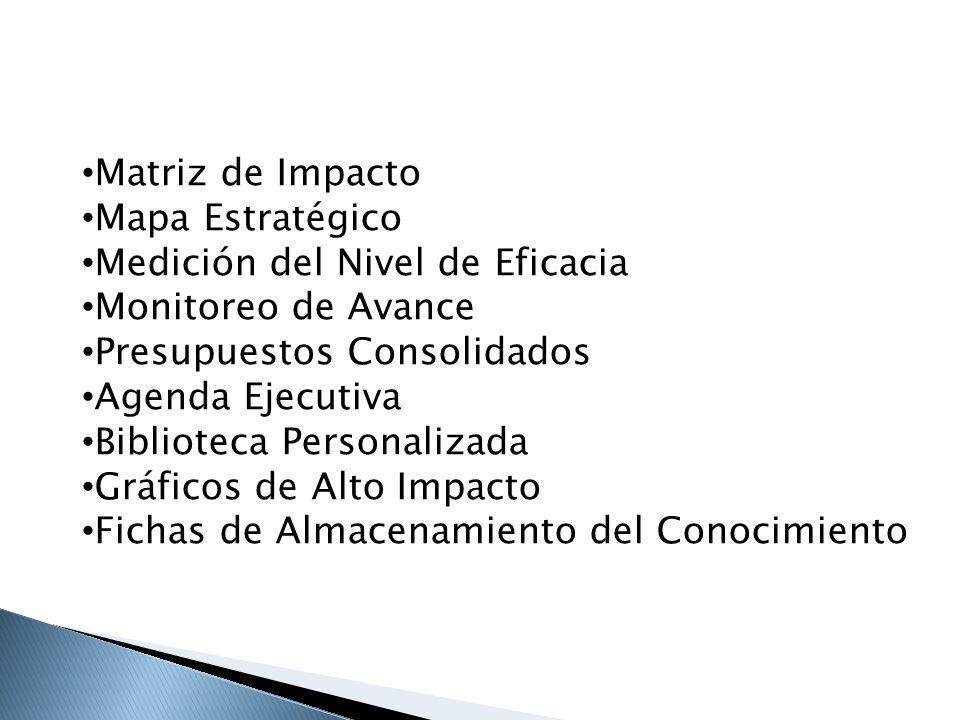 Matriz de Impacto Mapa Estratégico. Medición del Nivel de Eficacia. Monitoreo de Avance. Presupuestos Consolidados.
