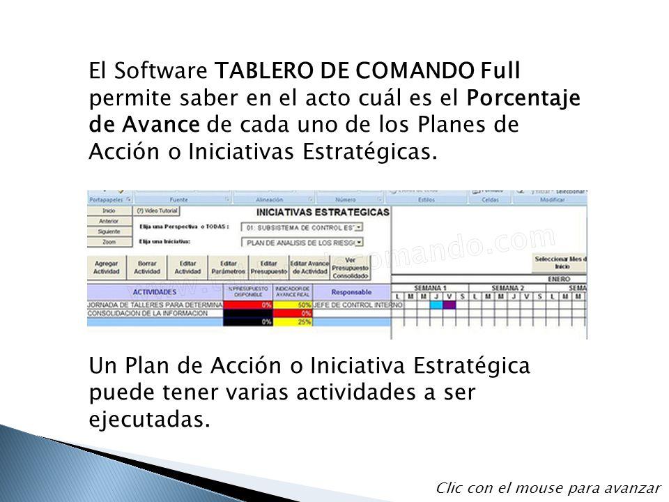 El Software TABLERO DE COMANDO Full permite saber en el acto cuál es el Porcentaje de Avance de cada uno de los Planes de Acción o Iniciativas Estratégicas.