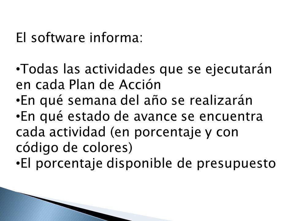 El software informa: Todas las actividades que se ejecutarán en cada Plan de Acción. En qué semana del año se realizarán.