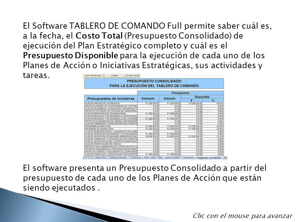 El Software TABLERO DE COMANDO Full permite saber cuál es, a la fecha, el Costo Total (Presupuesto Consolidado) de ejecución del Plan Estratégico completo y cuál es el Presupuesto Disponible para la ejecución de cada uno de los Planes de Acción o Iniciativas Estratégicas, sus actividades y tareas.