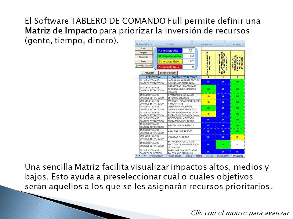 El Software TABLERO DE COMANDO Full permite definir una Matriz de Impacto para priorizar la inversión de recursos (gente, tiempo, dinero).
