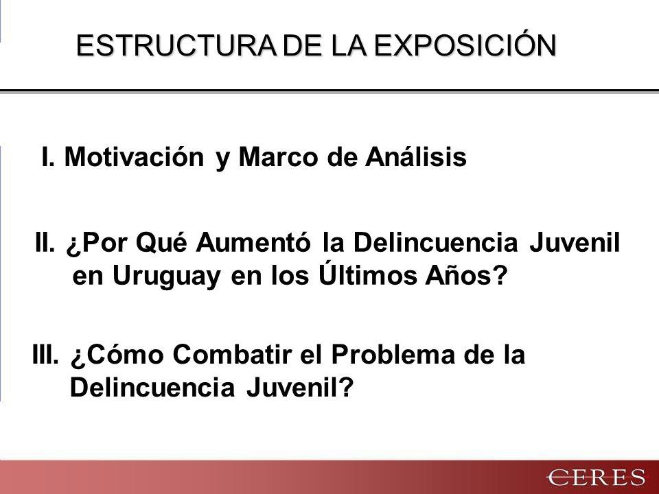ESTRUCTURA DE LA EXPOSICIÓN