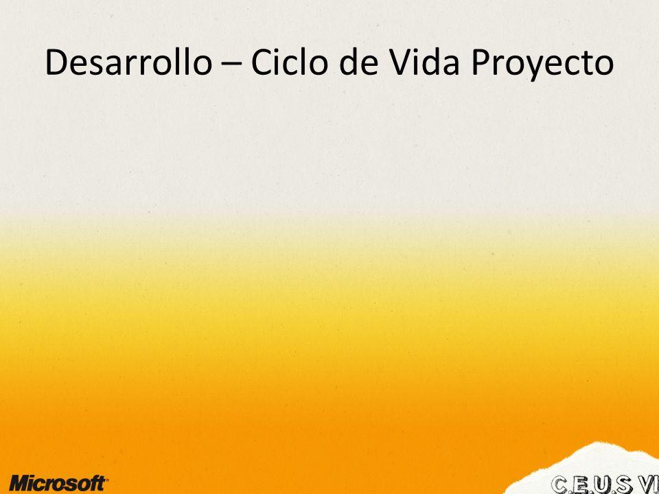 Desarrollo – Ciclo de Vida Proyecto