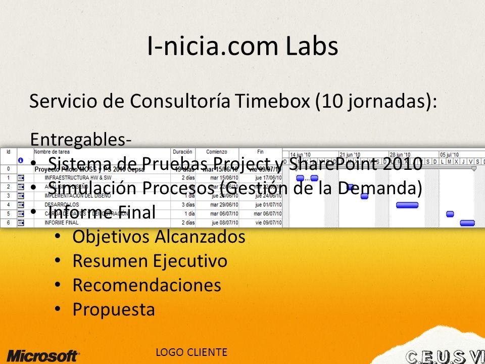 I-nicia.com Labs Servicio de Consultoría Timebox (10 jornadas):