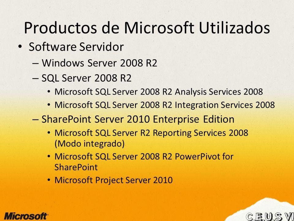 Productos de Microsoft Utilizados