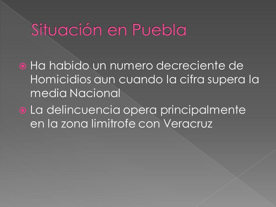 Situación en Puebla Ha habido un numero decreciente de Homicidios aun cuando la cifra supera la media Nacional.
