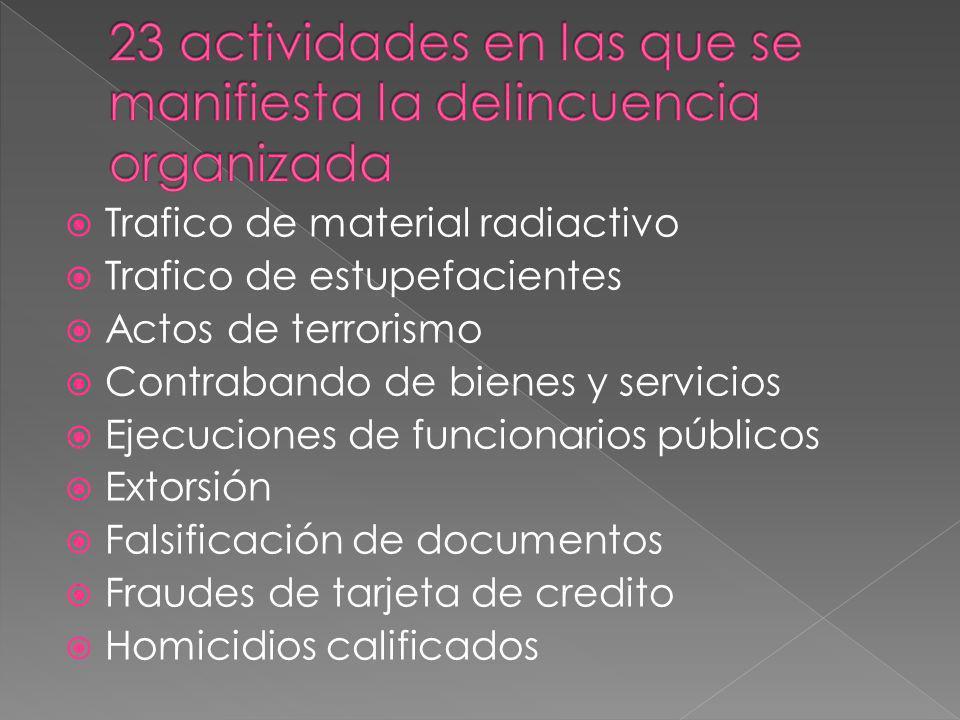 23 actividades en las que se manifiesta la delincuencia organizada