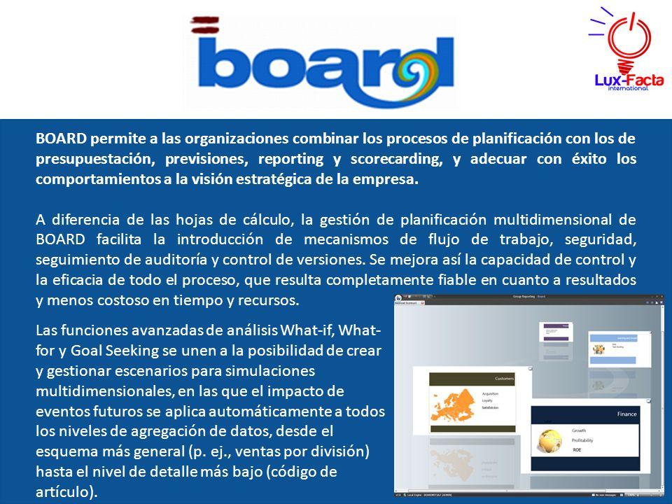 BOARD permite a las organizaciones combinar los procesos de planificación con los de presupuestación, previsiones, reporting y scorecarding, y adecuar con éxito los comportamientos a la visión estratégica de la empresa.