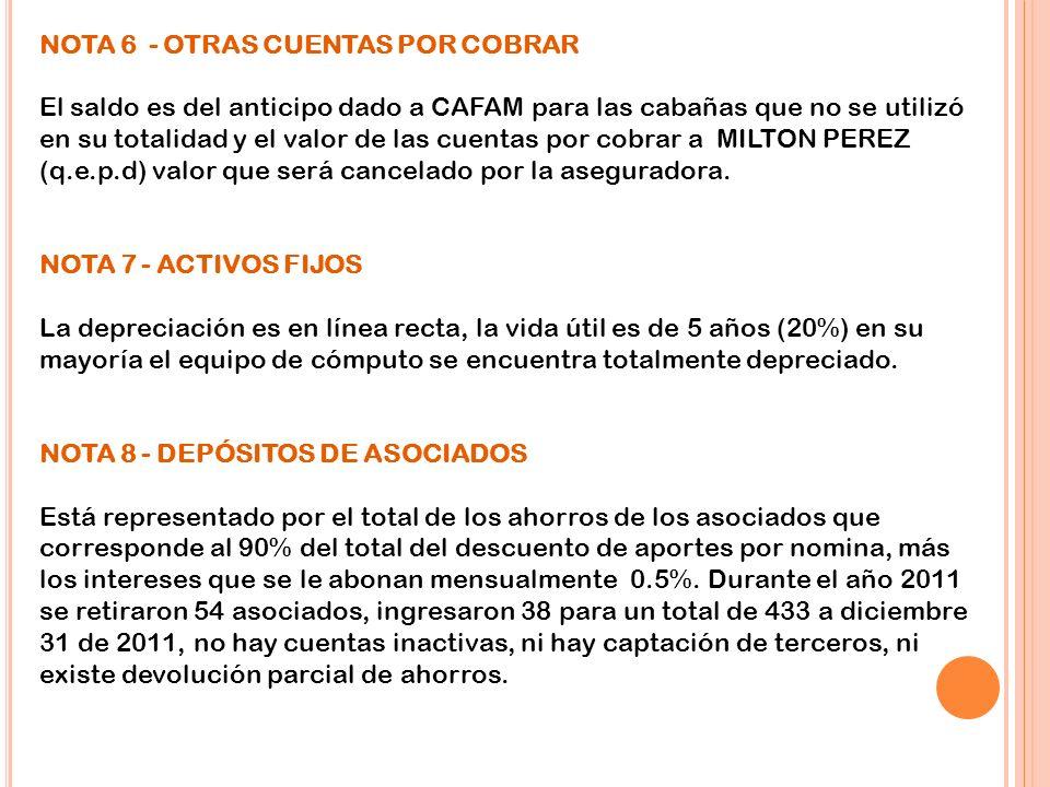 NOTA 6 - OTRAS CUENTAS POR COBRAR