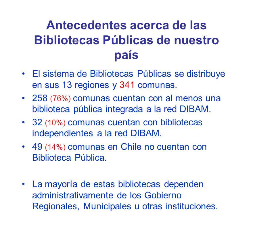 Antecedentes acerca de las Bibliotecas Públicas de nuestro país