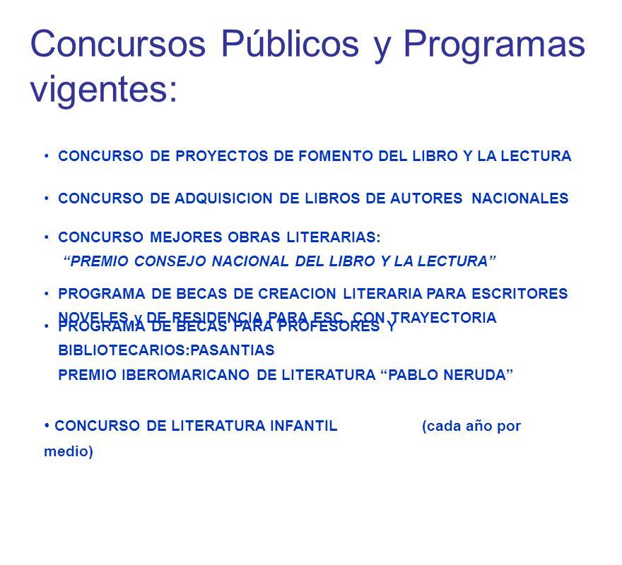 Concursos Públicos y Programas vigentes: