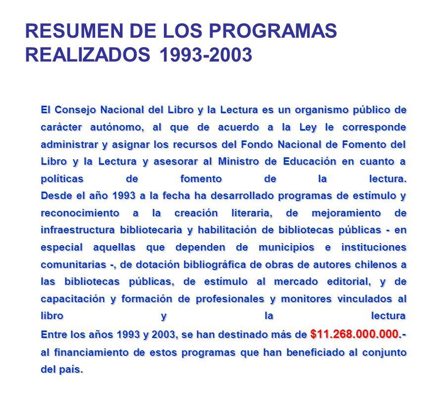 RESUMEN DE LOS PROGRAMAS REALIZADOS 1993-2003