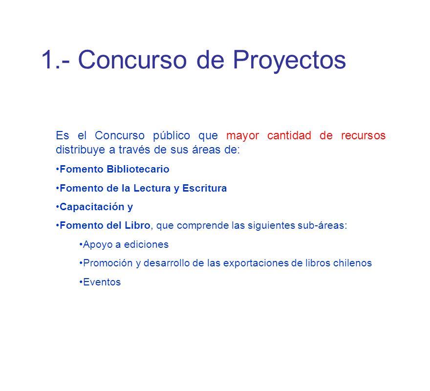 1.- Concurso de Proyectos