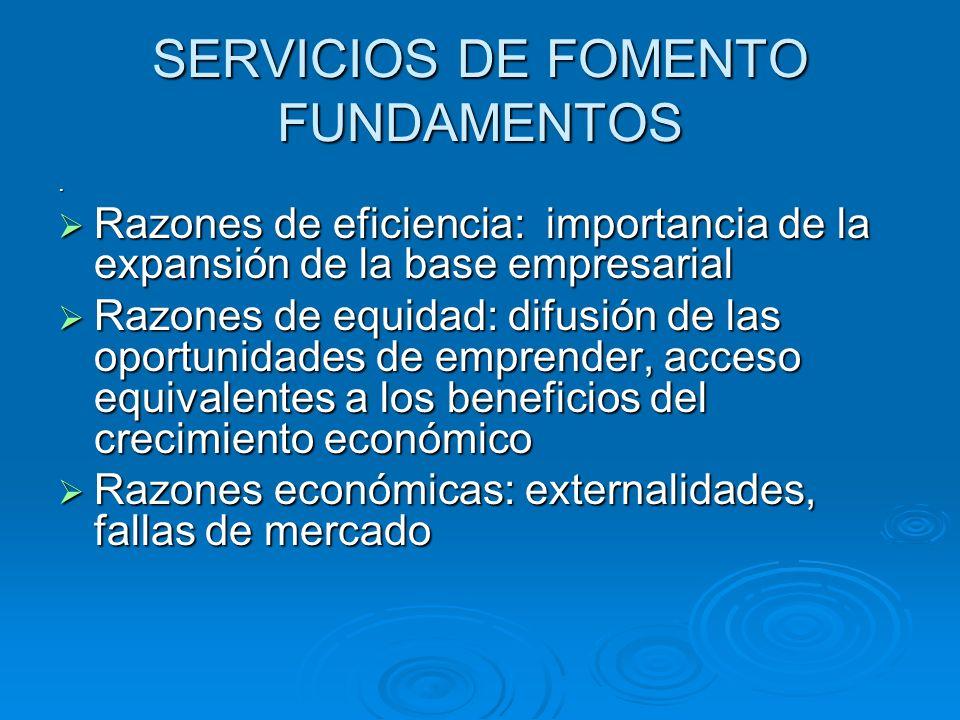 SERVICIOS DE FOMENTO FUNDAMENTOS